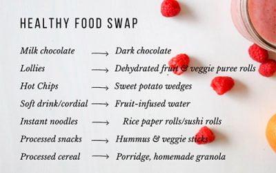 Healthy Food Swap