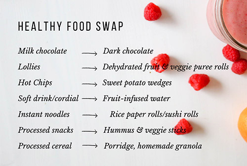 Healthy Food Swap